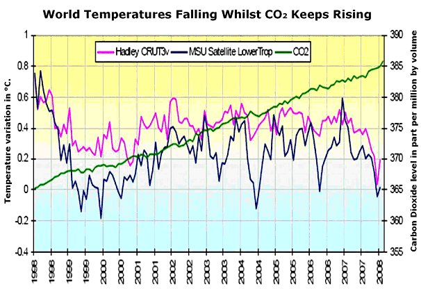 world-temperatures.jpg